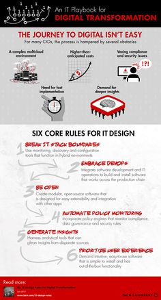 An IT Playbook for Digital Transformation _ BAIN Consulting Infographic