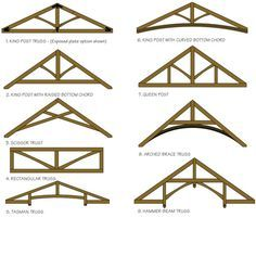 Related Image With Images Post And Beam Timber Frame Beams