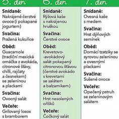 Krasaprozeny.cz - Jídelníček a dieta - Magazín ne jen o kráse
