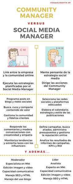 Community Manager vs Social Media Manager
