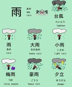 Cute Japanese Words, Japanese Poem, Japanese Grammar, Learn Japanese Words, Japanese Quotes, Japanese Phrases, Study Japanese, Japanese Kanji, Japanese Names