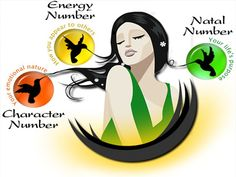 Learn the history of Nine Star Ki Feng Shui Kua Number, I Ching, Fifth Element, Ancient China, Yin Yang, Soul Food, Astrology, How To Become, Positivity