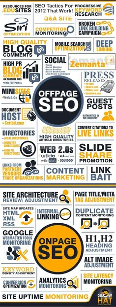 OffPage and OnPage SEO tactics infographic Inbound Marketing, Marketing Digital, Marketing En Internet, Content Marketing, Social Media Marketing, Affiliate Marketing, Marketing Tactics, Marketing Strategies, Seo Strategy
