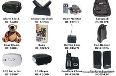 Wireless covert cameras con be hidden any where in household items , electronics even at Exit signs. http://www.securityinvisible.com/hidden-cameras/wireless-exit-sign-hidden-camera.html