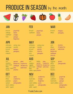 Produce in Season by the Month Exactly a year ago today, I published a Meal Planner template and since we are at the end of the year I really wanted to make another resource for you guys. I put together a list of produce in season by the month and you can Cooking Tips, Cooking Recipes, Healthy Recipes, Food Tips, Cooking Food, Budget Recipes, Cooking Classes, College Food Recipes, Healthy College Snacks