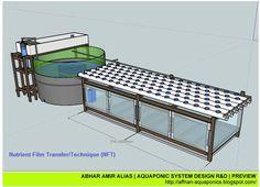 Aquaponics Designs