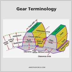 Gear Terminology ~ ME Mechanical Mechanical Engineering Design, Engineering Science, Engineering Technology, Mechanical Design, Electrical Engineering, Manufacturing Engineering, Process Engineering, Mechanical Gears, 3d Cnc