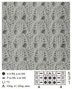 Mis à jour - - Dentelle diy couture Lace Knitting Stitches, Baby Cardigan Knitting Pattern, Lace Knitting Patterns, Knitting Blogs, Knitting Charts, Knitting Socks, Knitting Designs, Knitting Needles, Baby Knitting