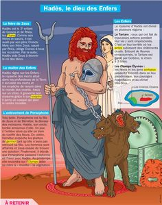 Fiche exposés : Hadès, le dieu des enfers French Lessons, French Class, Learn French, How To Speak French, French Language Learning, Hades, French Immersion, Mystery Of History, Greek Gods