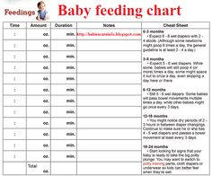 simple baby feeding chart | Pregnancy + Birth | Pinterest | Baby ...