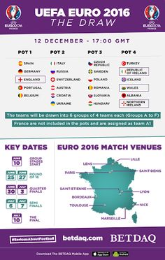 BETDAQ has a strong following around football and this graphic was created for the UEFA EURO 2016 draw