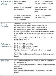 Writing In English  Simple Tips For Clear Professional Business