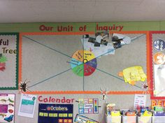 While this is on the back wall of my room, my lines of inquiry, key concepts, etc. are displayed in front of the room: