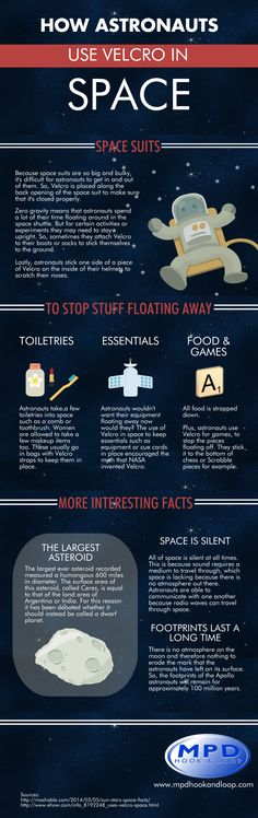 How Astronauts Use Velcro in Space #infographic #Space #Velcro