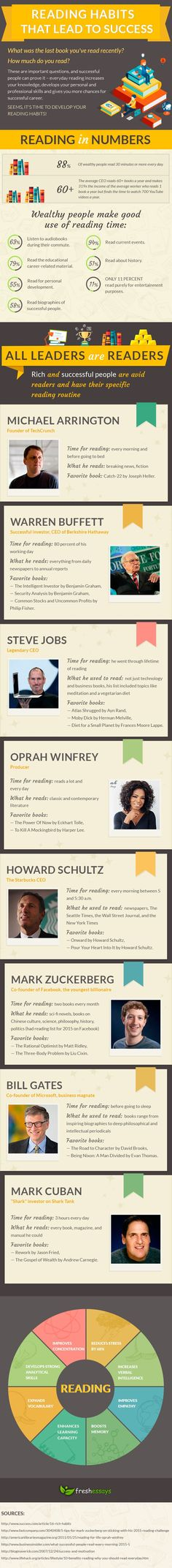 Reading Habits That Lead to Success #Infographic #ReadingHabit #SuccessStories