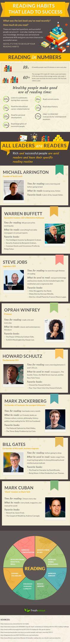 Reading Habits That Lead to Success #Infographic #ReadingHabit #SuccessStories