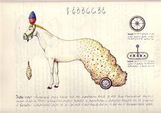Resultado de imagem para codex seraphinianus