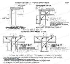 схемы армирования углов мелкозаглубленного ленточного фундамента Ing Civil, Framing Construction, Building Foundation, Wood Steel, Reinforced Concrete, Concrete Design, Civil Engineering, Beams, House Plans