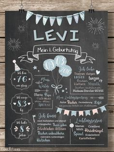 Cute chalkboard for the birthday for girls - MIA - Baby Diy Birthday Table, Birthday Board, 1st Birthday Girls, Diy Birthday, Blue Birthday, Happy Birthday, 1st Birthday Chalkboard, Chalkboard Baby, Ma Baker