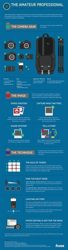 Photography Tips | Basic photos | Learn how to take better pictures | Superb Infographics about how to Grow your Photography Business - 16