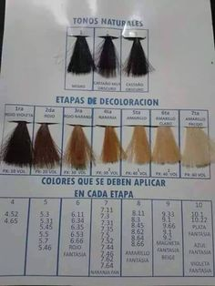 Lightening hair color - stages, undertones, suggested color tones. Lightening hair color - stages, u Tight Curly Hair, Fine Curly Hair, Curly Hair Styles, Natural Hair Styles, Small Hair Cut, Teal Hair Dye, Soft Curl Hairstyles, Hair Color Formulas, Bobs For Thin Hair