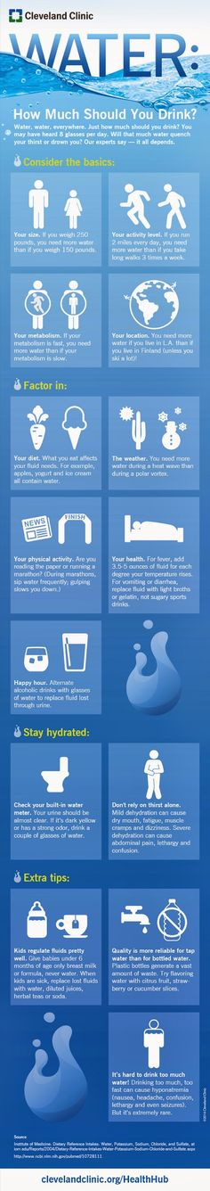Nature's Remedy:  Water!  (Chronic Unintentional Dehydration may be linked to obesity, cancer and depression) - Water: Do You Need 8 Glasses a Day [Infographic]