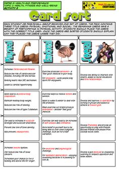 In this purchase you will receive a fantastic card sort activity for the NEW Edexcel GCSE PE course. The resource is for Unit 2 - Topic Lesson 1 and . Physical Education Curriculum, Health Education, Gross Motor Activities, Sorting Activities, Gcse Pe, Parenting Plan, Parenting Styles, Pe Lessons, Pe Ideas