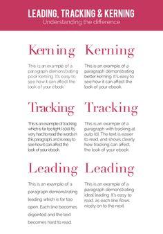 Kerning, tracking, leading
