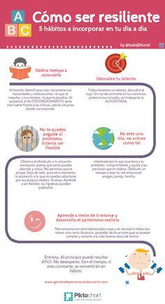 Gestión de Personas...¡Todo un Arte!: Infografía: 5 hábitos para desarrollar resiliencia