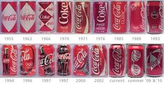 Evolution of the Coca Cola tin can