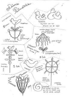 Palmstokken e.d. Polish Easter, Waldorf Crafts, Palm Sunday, Nature Table, Sabbats, Egg Hunt, Compass Tattoo, Sacred Geometry, Easter Crafts
