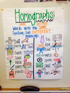Another little chart I made for my third grade class. They loved it and I love making them. Homographs gotta love them Teaching Grammar, Teaching Language Arts, Student Teaching, Teaching Reading, Teaching English, Teaching Tools, Learning, Easy Grammar, Grammar Activities