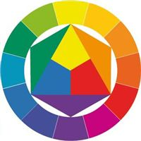I had to paint about of these in Color Theory. Farbkreis by Johannes Itten Color Wheel Lesson, Colour Wheel Theory, Color Wheel Art, Color Wheel Fashion, Bauhaus Design, Johannes Itten, Value In Art, Grafik Design