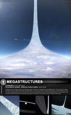 Neil Blevins - Megastructures 1 Ringworld