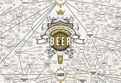 Giant chart of beers shows 500 ales and lagers.