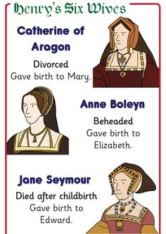 Teacher's Pet Displays » Henry VIII's Wives » FREE downloadable EYFS, KS1, KS2 classroom display and teaching aid resources » A Sparklebox alternative