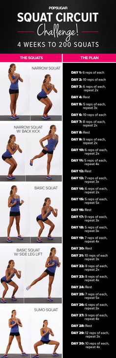 Squat challenges are all the rage now.  Here's a new fitness challenge for you to try. It involves five different squat variations that you repeat and eventually work up to 200 reps in 30 days.