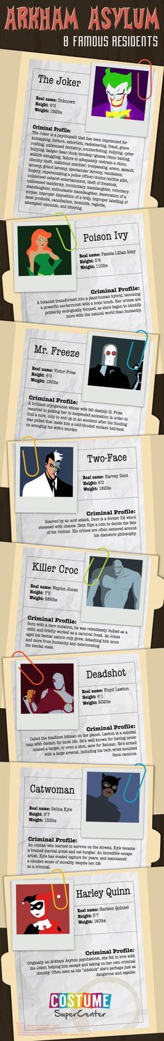 Find out all you need to know about the most famous residents of #ArkhamAsylum, from the Joker to Dr. Freeze to Poison Ivy and more!