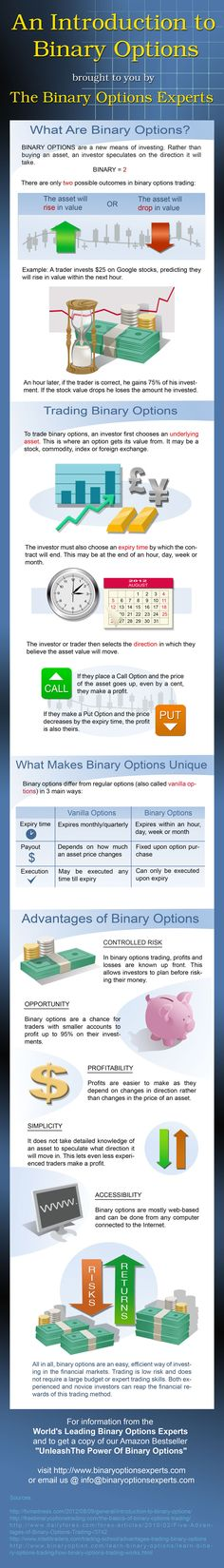 Binary options info graphic software falcons vs saints betting odds