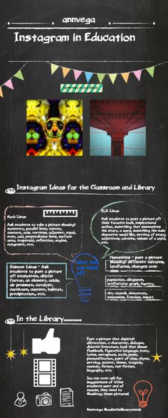 How to use Instagram in Education: http://librariansonthefly.blogspot.com/2013/06/instagram-in-education-infographic.html