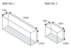 Galco - Hot Dip Galvanizing - bath sizes and location - Dublin, Cork and Waterford. All Plants, Galvanized Steel, Customer Service, Dublin, Baths, Cork, Flexibility, Dip, Construction