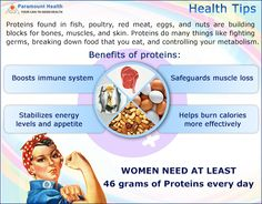 #Paramount eDaily - Benefits of #proteins
