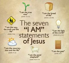 The Seven I Am Statements of Jesus.