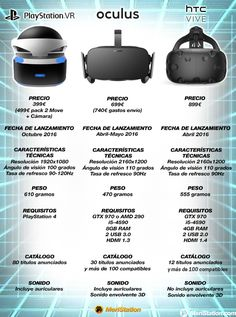 Buy YuHan® VR VR Headset Virtual Reality VR Case glasses for iPhone 6 Plus 5 Samsung edge edge Galaxy Note Smartphones for Everyone Enjoy an Immersive Movies and Games, Comfortable VR Box with Adjustab Htc Vive, Virtual Reality Education, Information Age, Technology Design, Future Tech, Augmented Reality, New Media, Coding, Learning