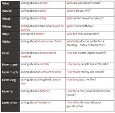 Asking the right questions in every situation. Question Words. - learn English,grammar,words,english