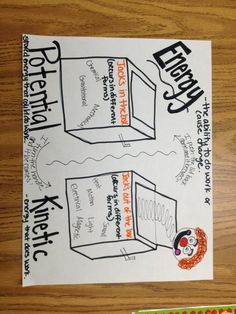 Potential and kinetic energy anchor chart...