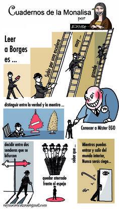 Cuadernos de la Monalisa: Leer a Borges, por Rayma