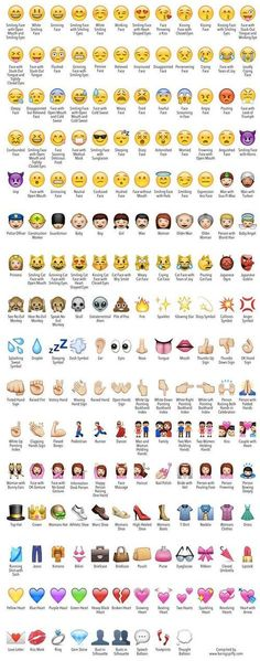 Some people don't consider emojis writing, but they're a communication of an emotion, right? Just like poetry and art? So emojis fit the definition of communication and overall, writing. Whatsapp Tricks, Whatsapp Videos, Whatsapp Smiley, Le Emoji, Smiley Emoji, Emoji Defined, Sms Language, Emoji Language, Emoji Keyboard