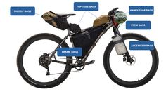 Bikepacking bags are the bread and butter to your bikepacking rig. Sure, a bike is important, but almost any bike will do. The beauty of bikepacking is there is no right or wrong way to do it. There are a few things you need to consider when you purchase your next bikepacking bag or kit.