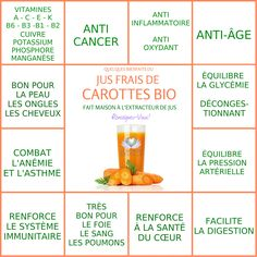 Tips for Anti Diet Solution - Les Bienfaits du Jus de Carottes Natural Asthma Remedies, Immune System Boosters, Chest Congestion, Sugar Detox, The Cure, Lose Weight, Diet, Healthy, Cocktails